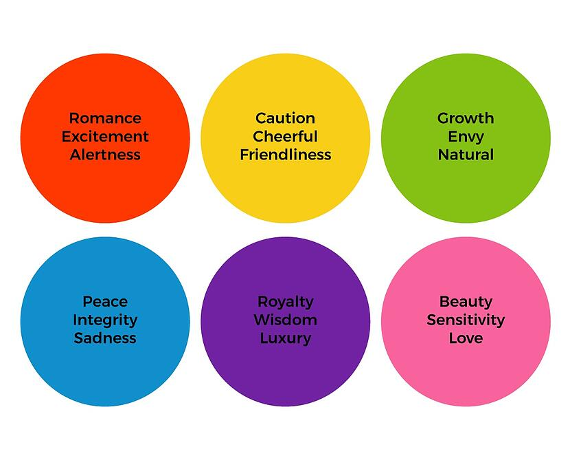 common-color-associations-meanings.jpg