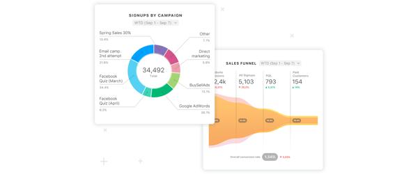 databox-databoards-visualizations