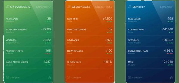databox-scorecards