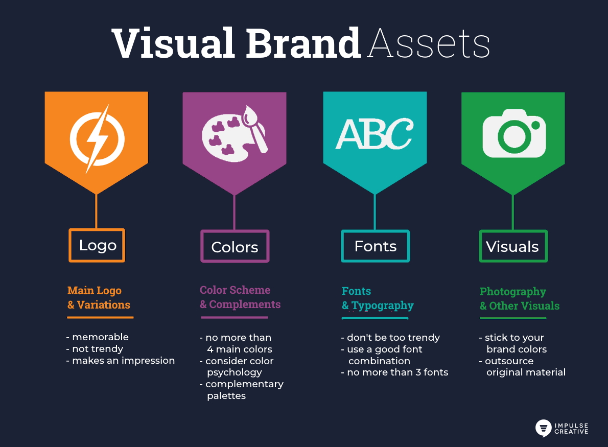 ask-yourself-these-questions-before-you-rebrand-in-2020-brand-visuals