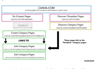 canva-impulse-insights