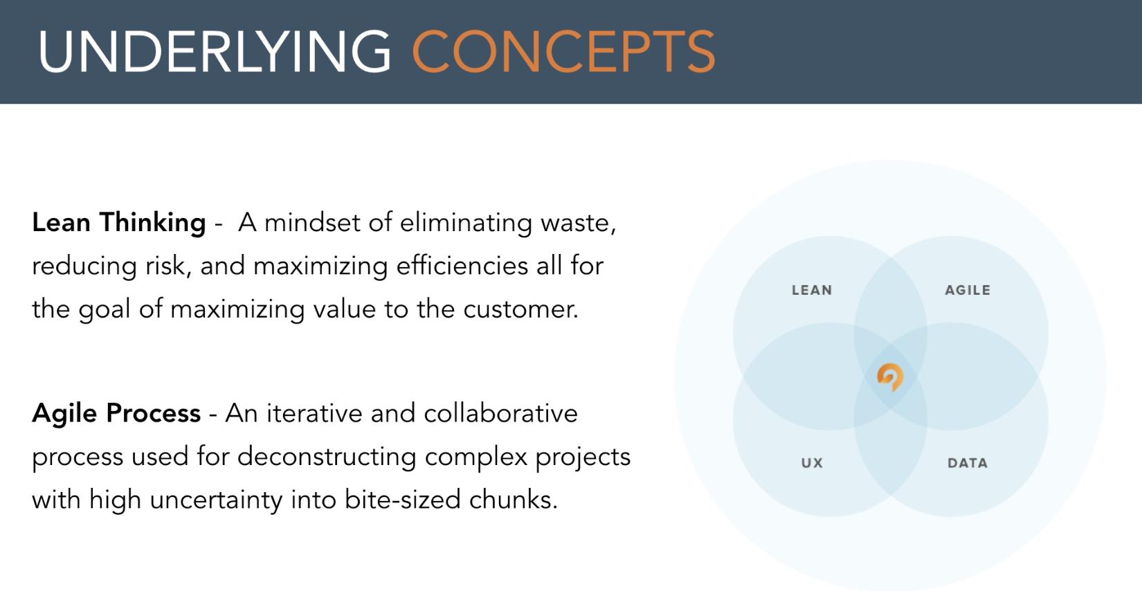 growth-driven-design-continuous-improvement-agile-lean