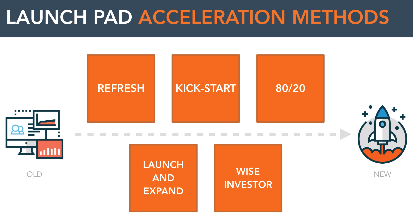 growth-driven-design-launchpad-site-methods