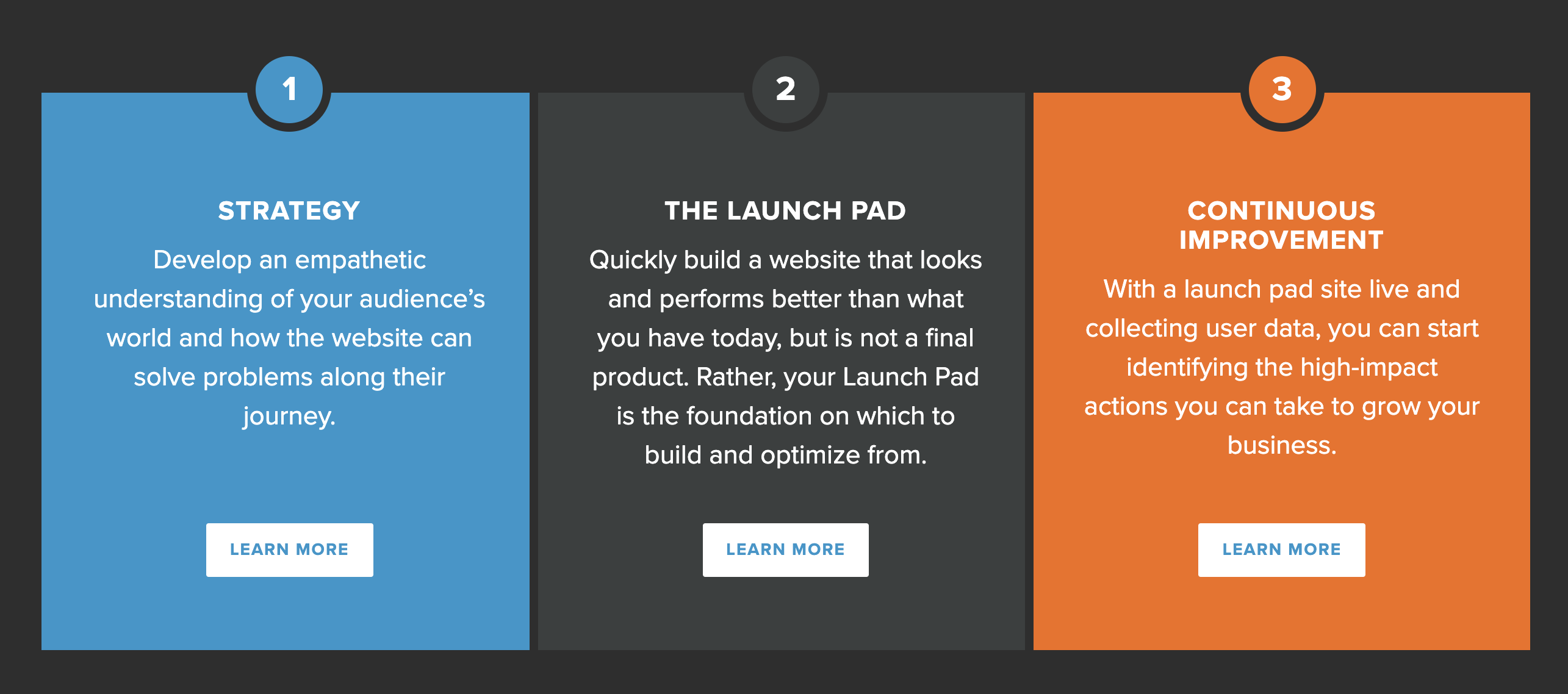 growth-driven-design-websote-redesign-three-stages