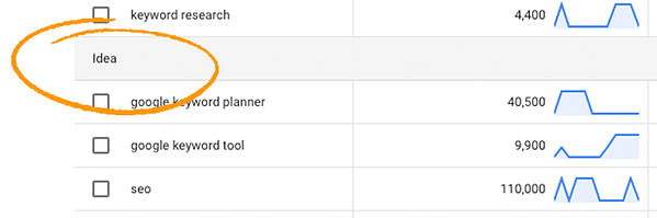 how-to-use-google-keyword-planner-ideas
