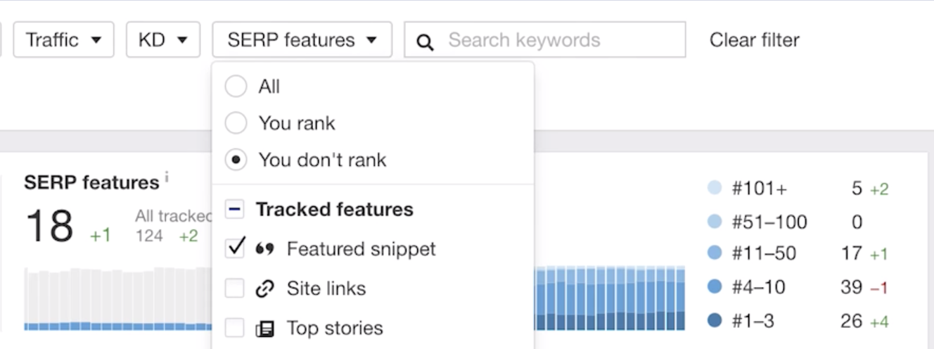 Ahrefs snippets the best keyword seo ranking trackers
